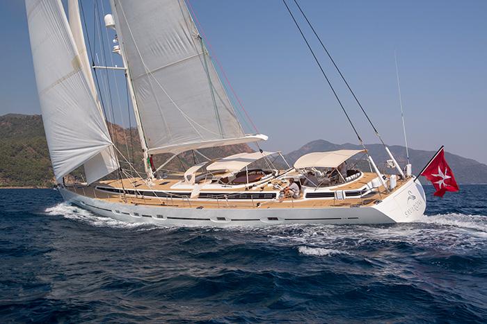 Sailing yacht Savarona
